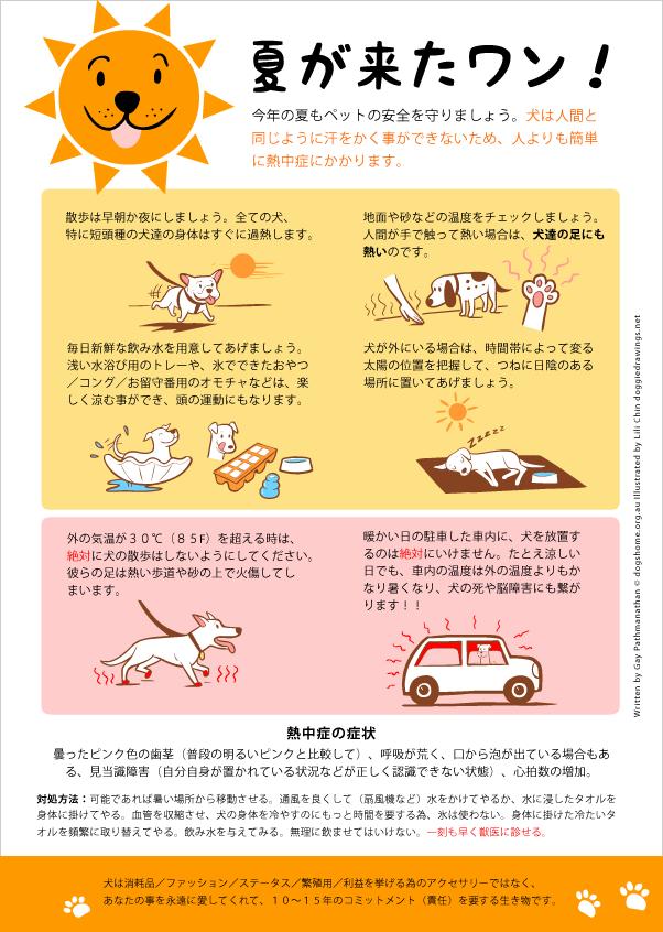 夏が来たワン!熱中症予防☆可愛いイラストポスター